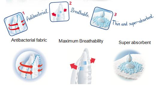 Chicco Disposable Breast Pads