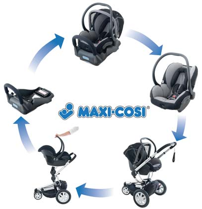 Maxi Cosi Mico Infant Carrrier
