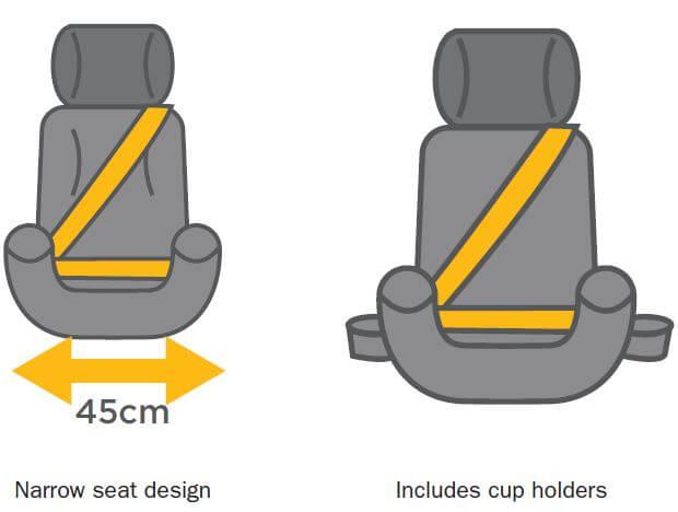 Safety 1st Narow Design