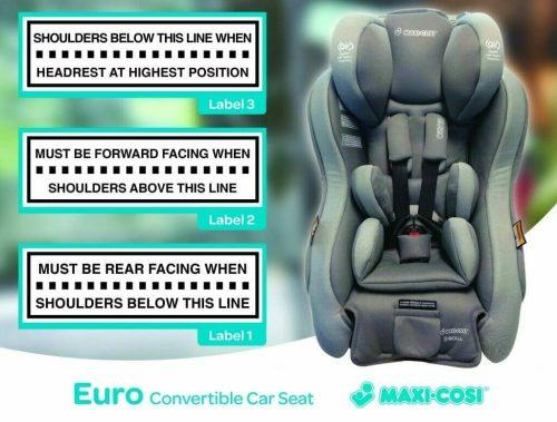 Maxi Cosi Euro Usage