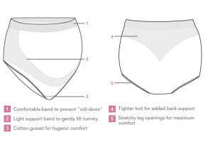 Carriwell Seamless Light Support Maternity Panty Illustration