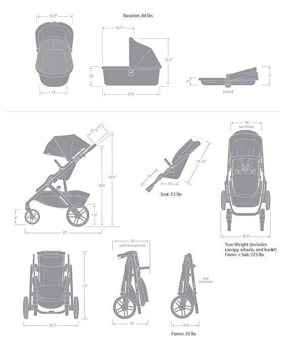 Uppababy Vista Dimensions