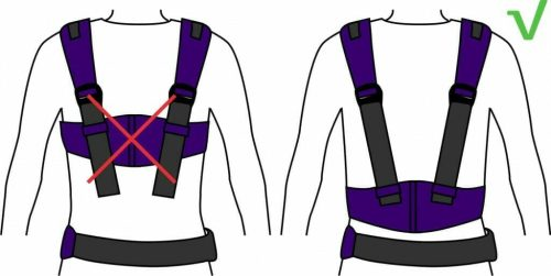 Minimonkey Baby Carrier Instructions