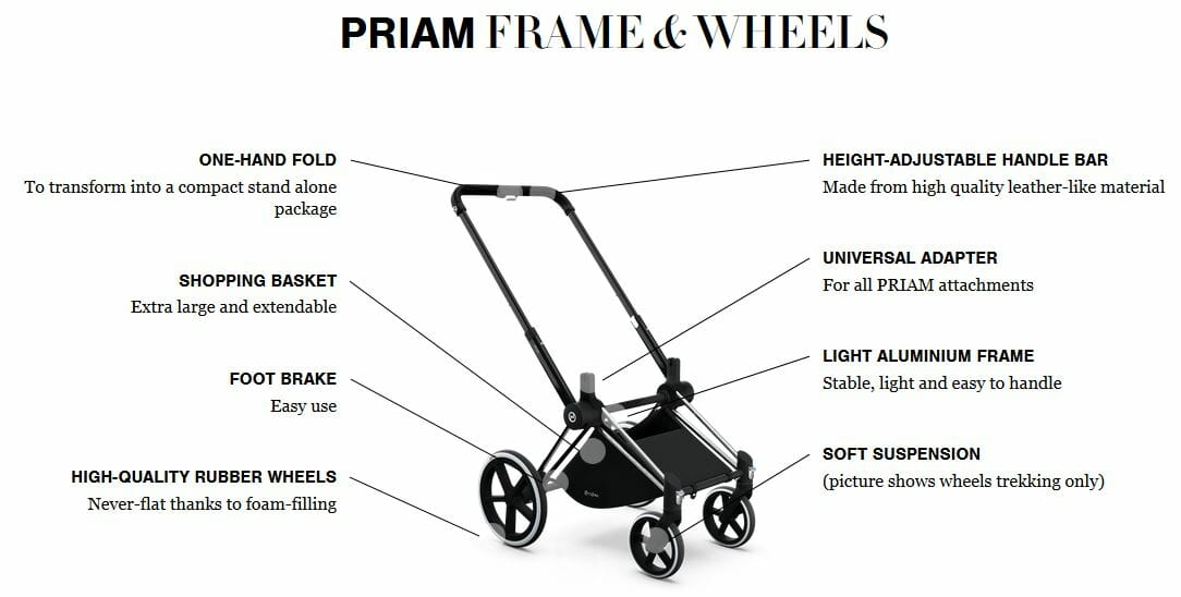 Cybex Priam Frame And Wheels Features