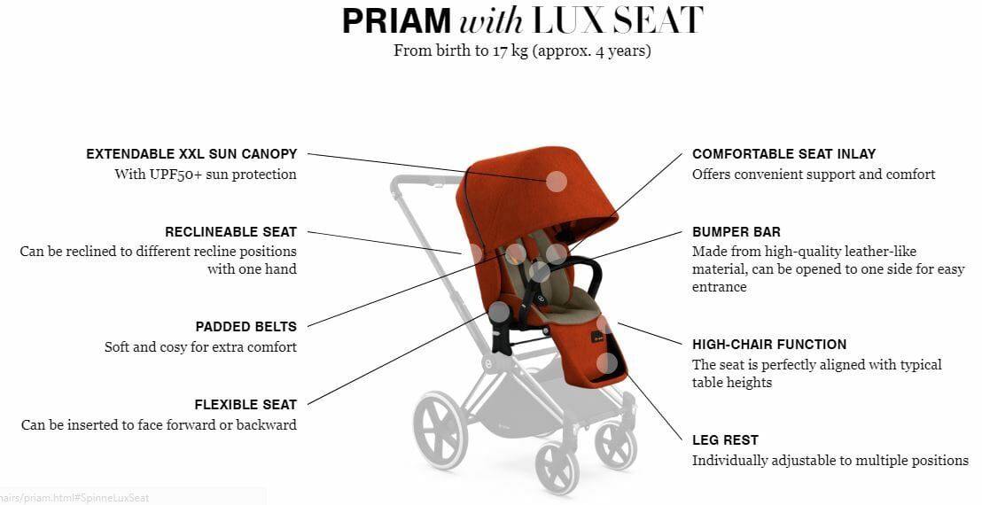 Cybex Priam With Lux Seat Features
