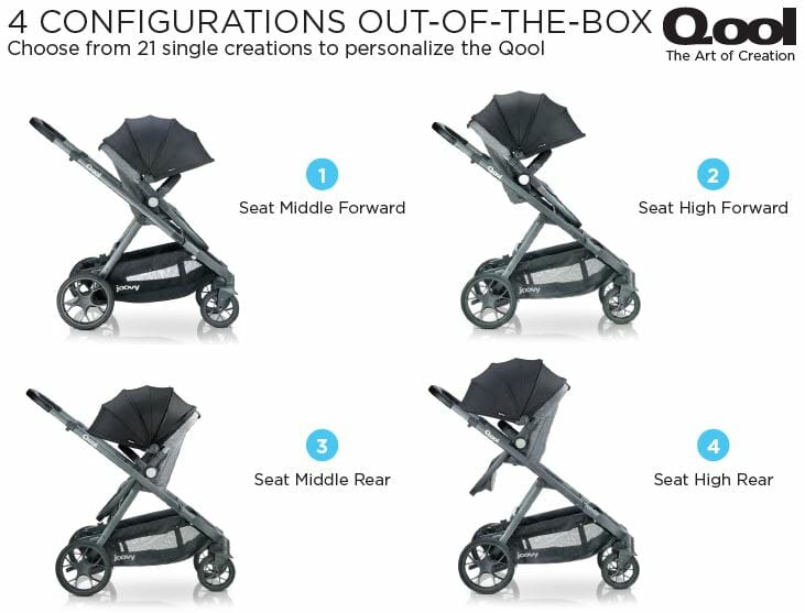 Joovy Qool Out Of The Box