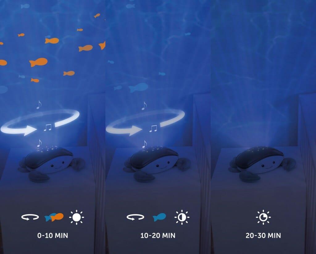 Ocean Projector 3 Step Sleep Program